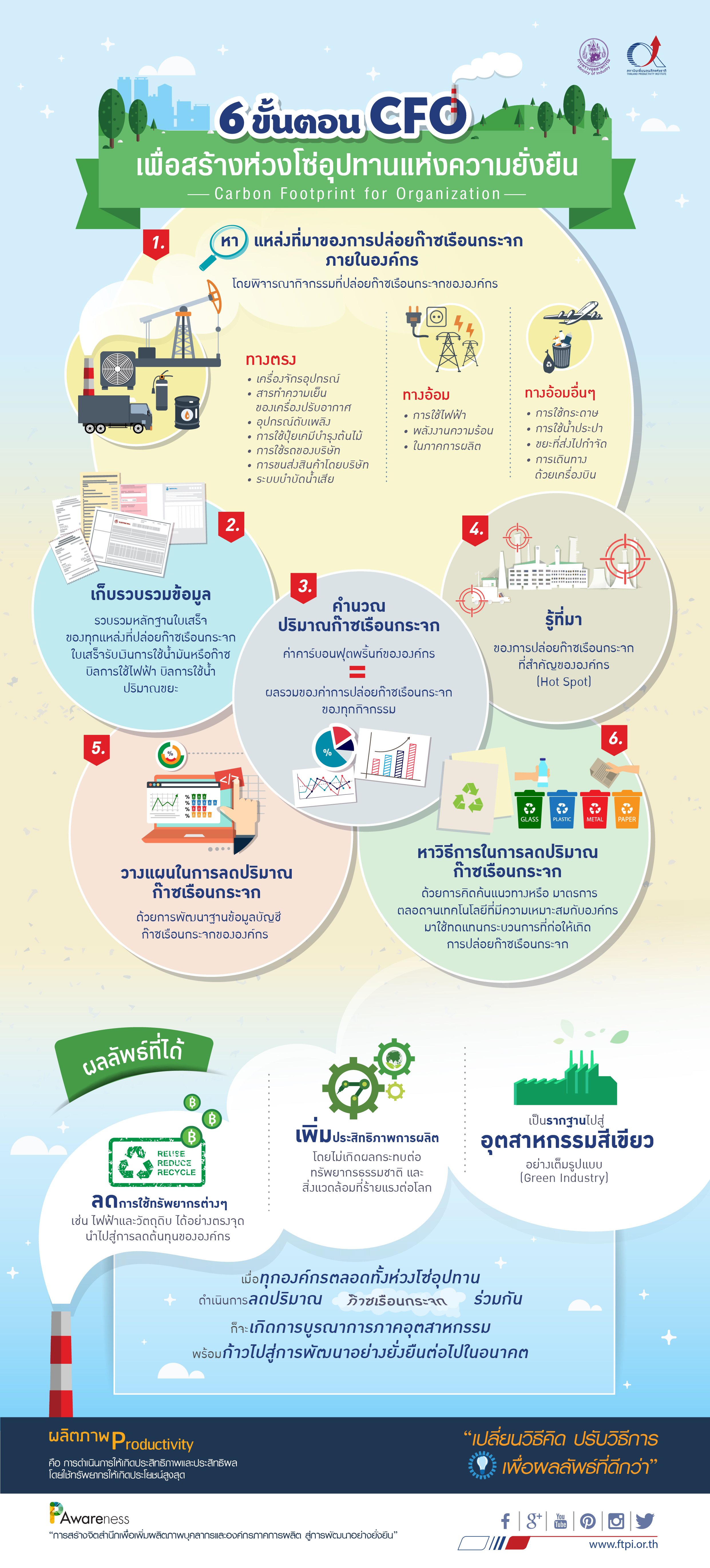 InfoGraphic__Decarbonization_02