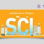 แนวทางการประเมินองค์กรสู่ความเป็นเลิศ เพื่อการดำเนินการอย่างยั่งยืน (Sustainable Corporation Index: SCI)