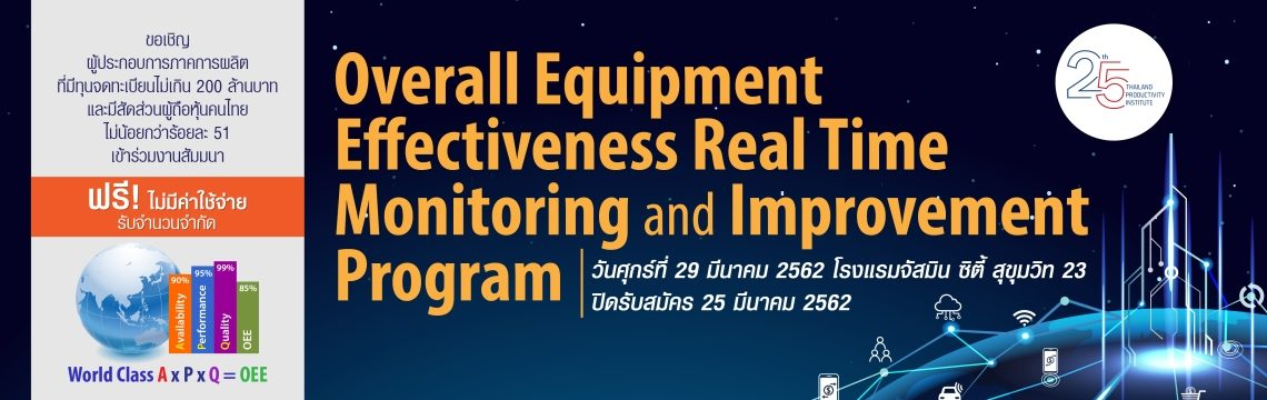 OEE Real Time Monitoring and Improvement Program
